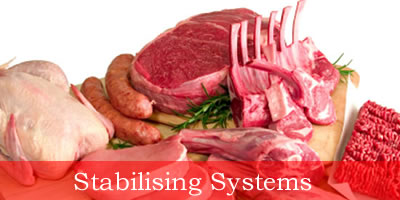 Stabilising Systems